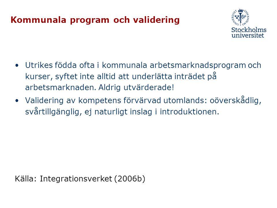 Kommunala program och validering