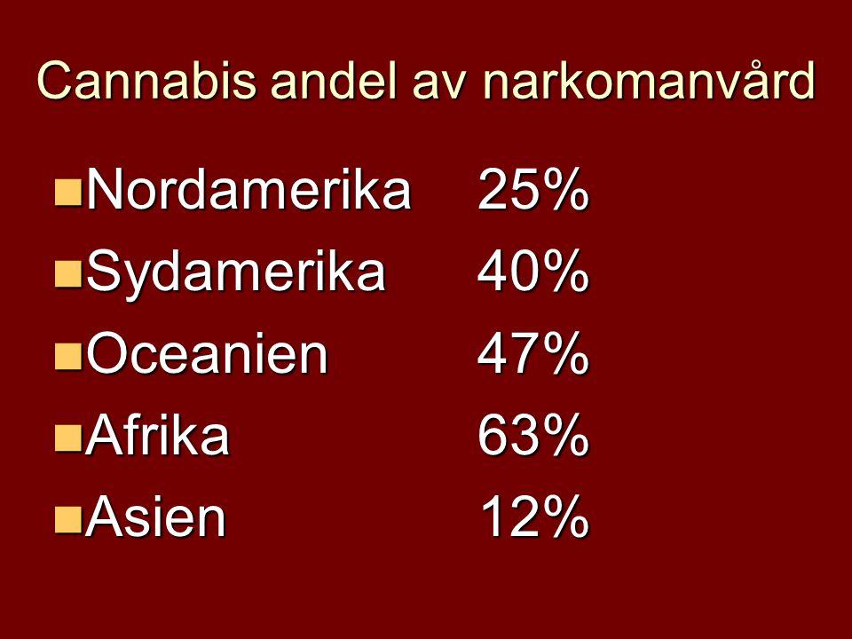 Cannabis andel av narkomanvård
