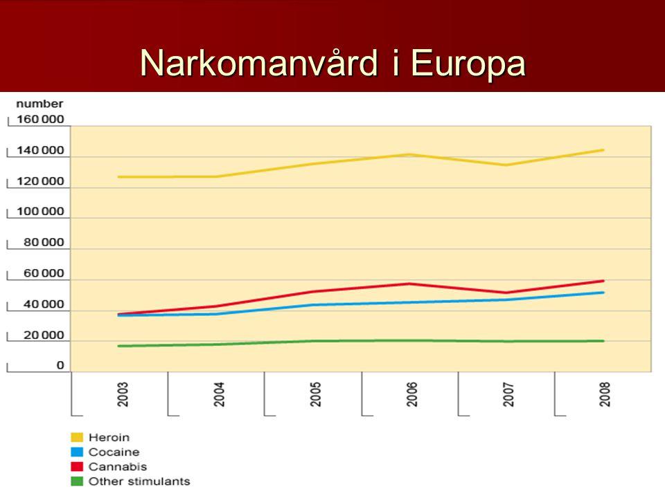 Narkomanvård i Europa