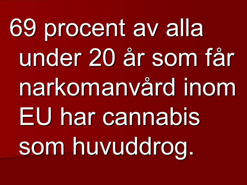 69 procent av alla under 20 år som får narkomanvård inom EU har cannabis som huvuddrog.