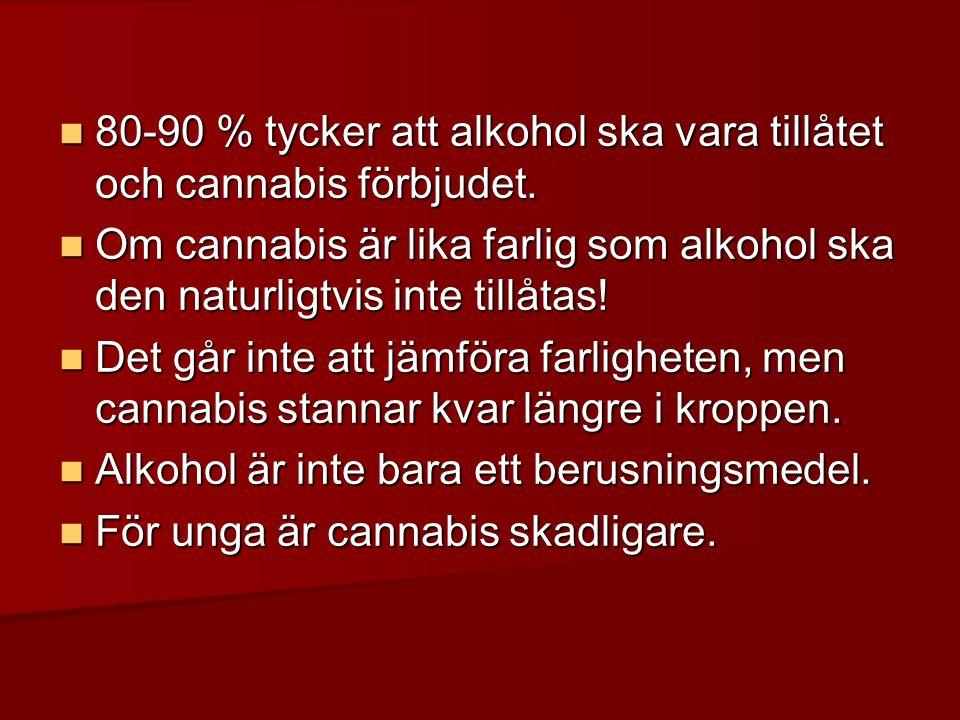 80-90 % tycker att alkohol ska vara tillåtet och cannabis förbjudet.