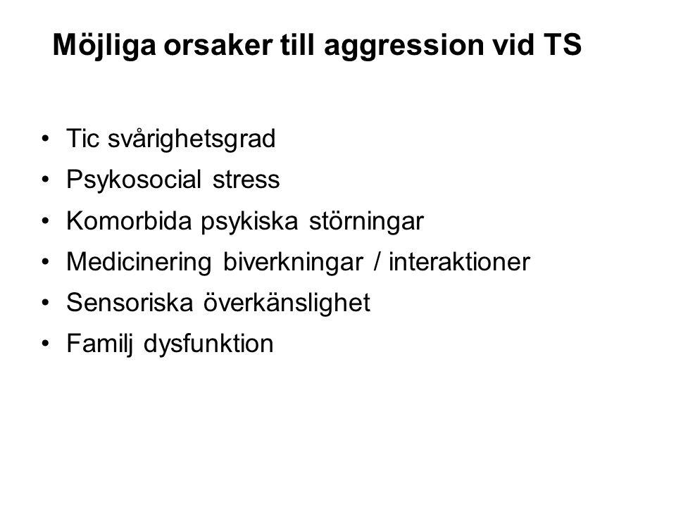 Möjliga orsaker till aggression vid TS