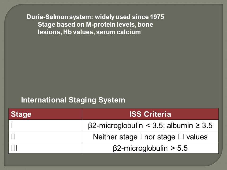 International Staging System Stage ISS Criteria I