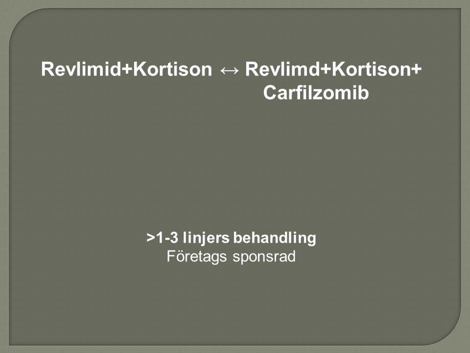 Revlimid+Kortison ↔ Revlimd+Kortison+ >1-3 linjers behandling