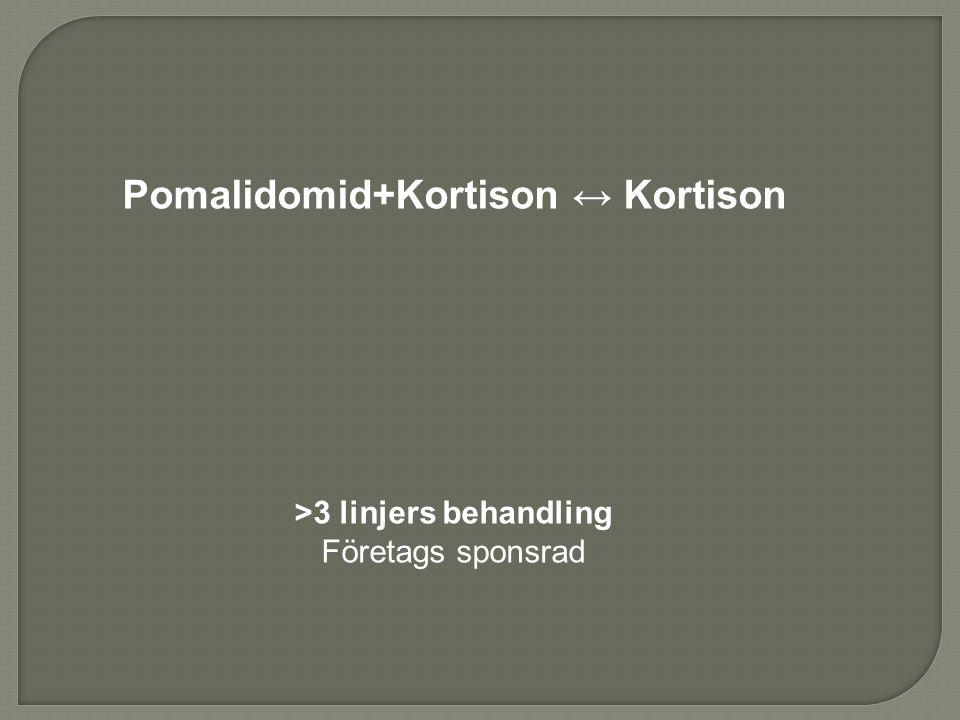 Pomalidomid+Kortison ↔ Kortison >3 linjers behandling