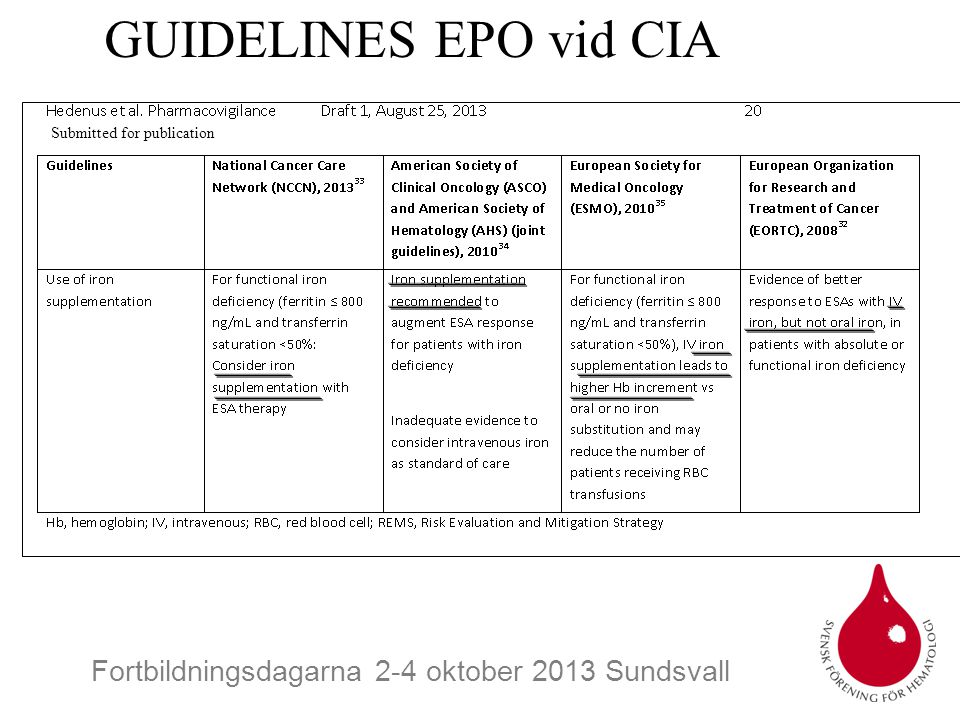 GUIDELINES EPO vid CIA Submitted for publication