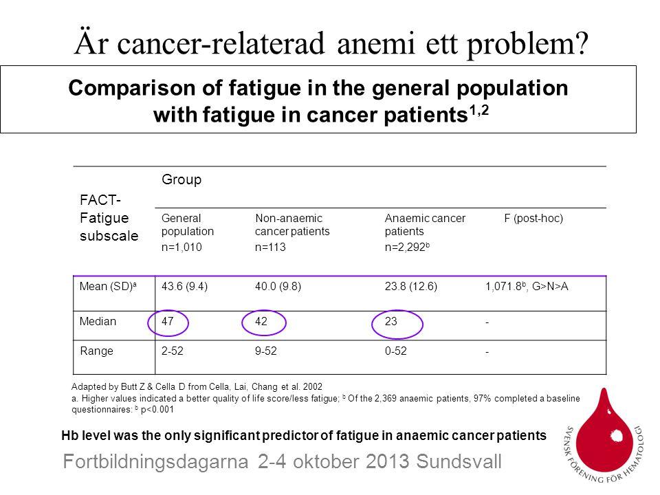 Är cancer-relaterad anemi ett problem