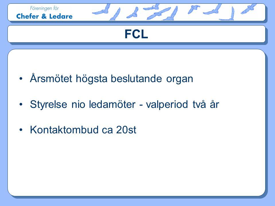 FCL Årsmötet högsta beslutande organ