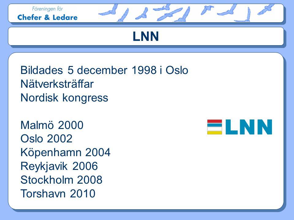 LNN Bildades 5 december 1998 i Oslo Nätverksträffar Nordisk kongress