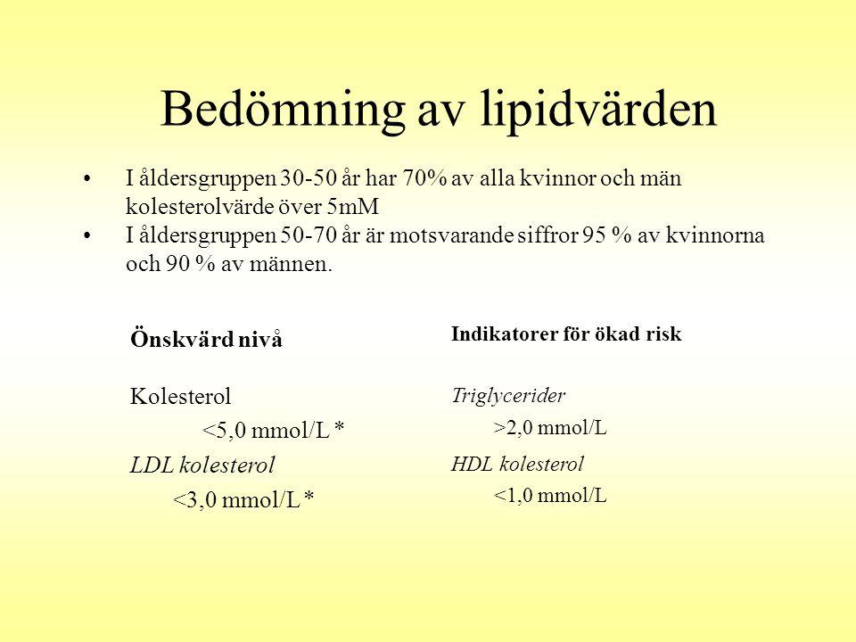 Bedömning av lipidvärden
