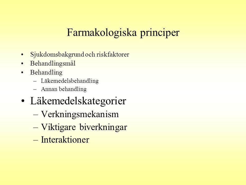 Farmakologiska principer