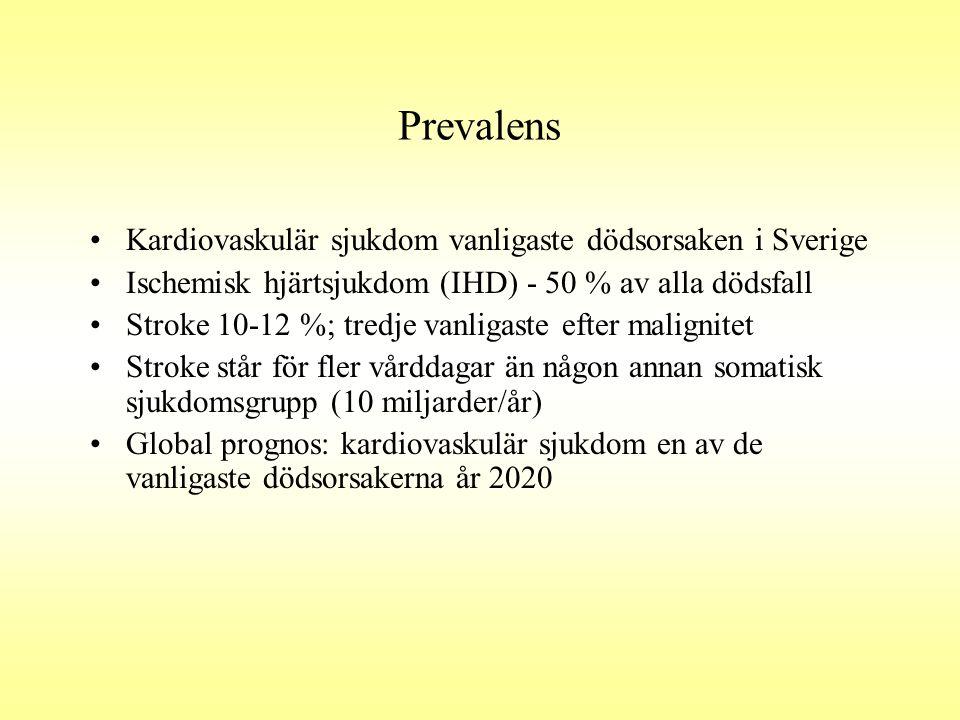Prevalens Kardiovaskulär sjukdom vanligaste dödsorsaken i Sverige