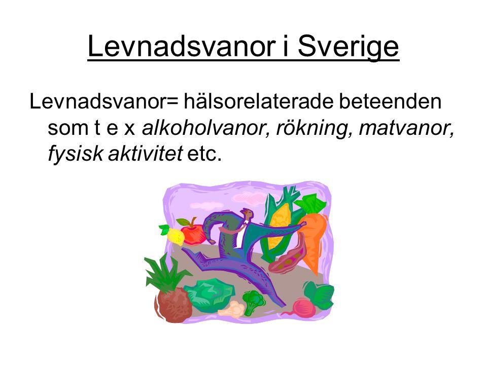 Levnadsvanor i Sverige