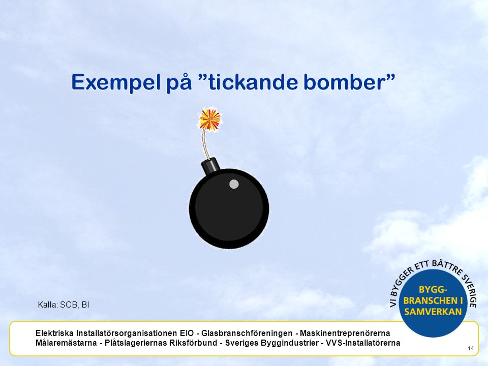 Exempel på tickande bomber