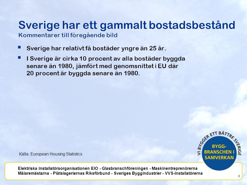 Sverige har ett gammalt bostadsbestånd Kommentarer till föregående bild