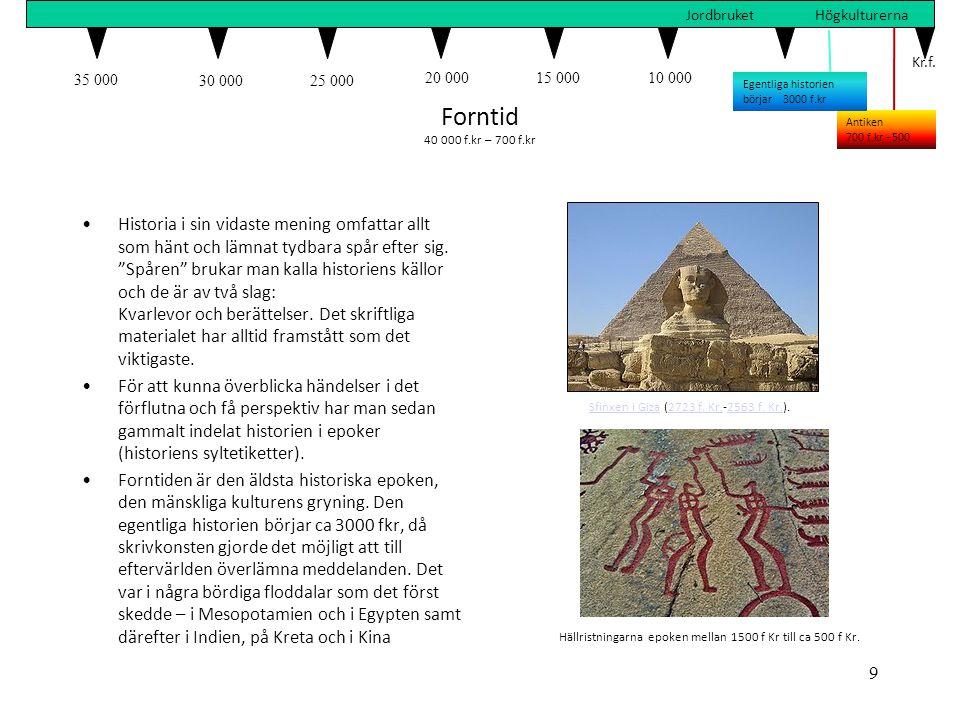 Jordbruket Högkulturerna. Kr.f. 35 000. Forntid 40 000 f.kr – 700 f.kr. 30 000. 25 000. 20 000.