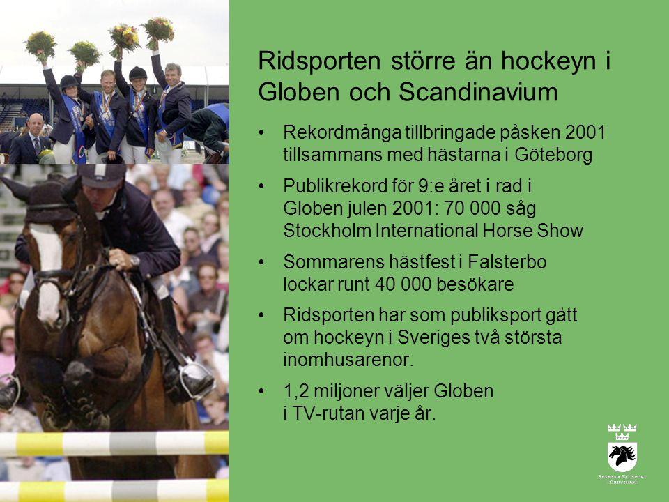 Ridsporten större än hockeyn i Globen och Scandinavium
