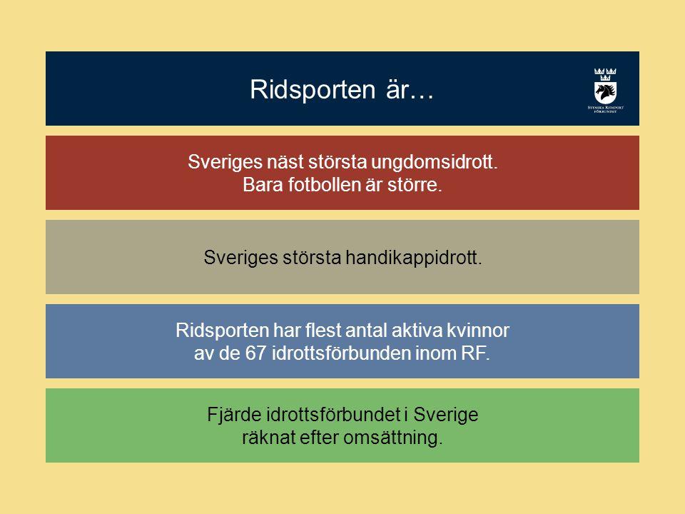 Ridsporten är… Sveriges näst största ungdomsidrott. Bara fotbollen är större. Sveriges största handikappidrott.