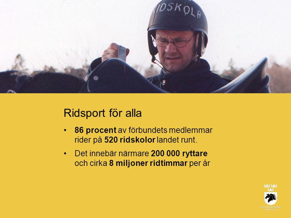 Ridsport för alla 86 procent av förbundets medlemmar rider på 520 ridskolor landet runt.