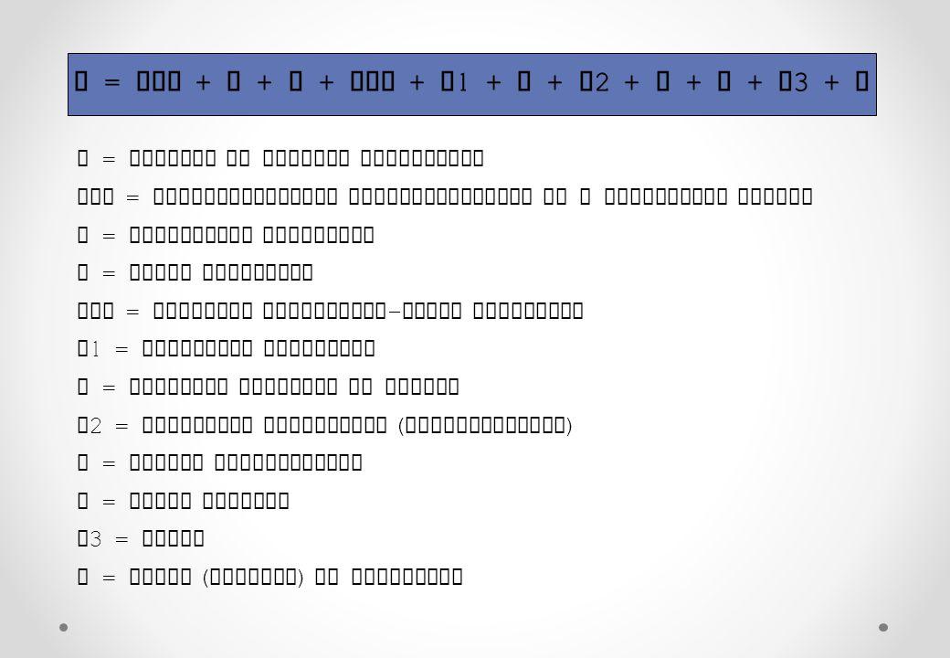 S = ANT + F + M + BMA + C1 + T + C2 + S + O + C3 + E