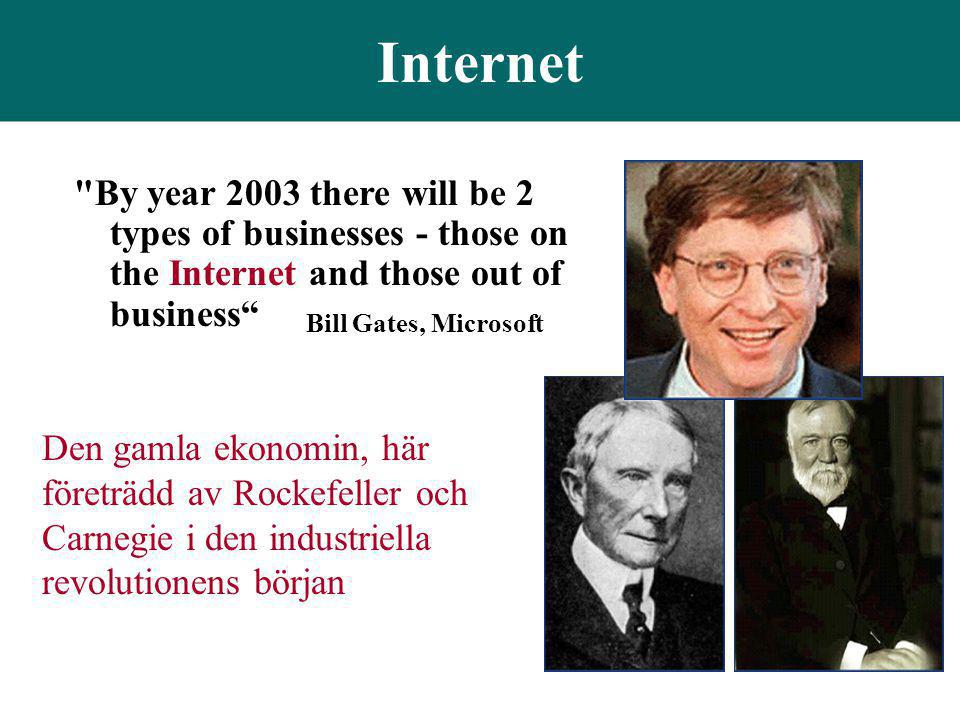 Internet By year 2003 there will be 2 types of businesses - those on the Internet and those out of business