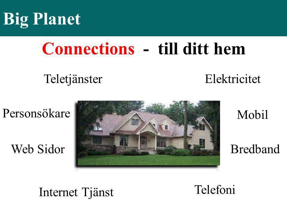 Connections - till ditt hem