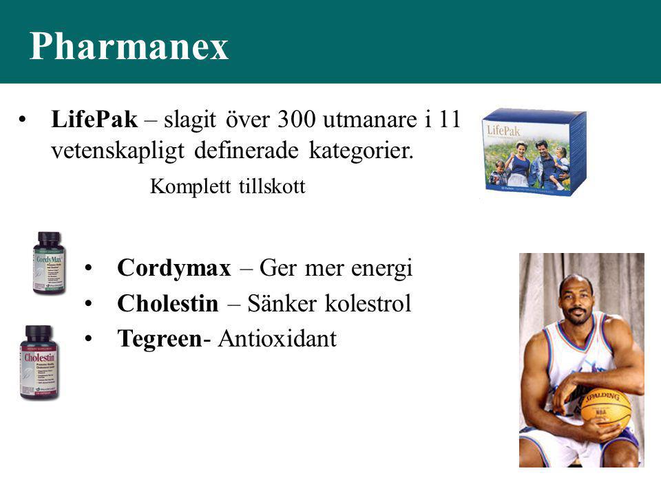 Pharmanex LifePak – slagit över 300 utmanare i 11 vetenskapligt definerade kategorier. Komplett tillskott.