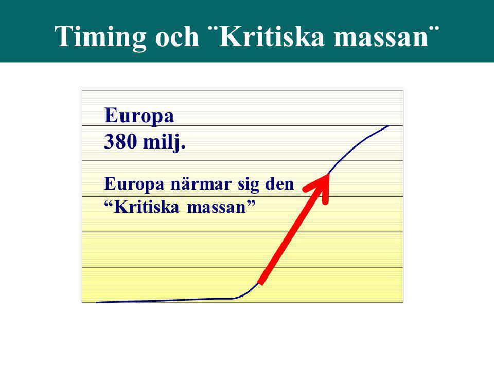 Timing och ¨Kritiska massan¨