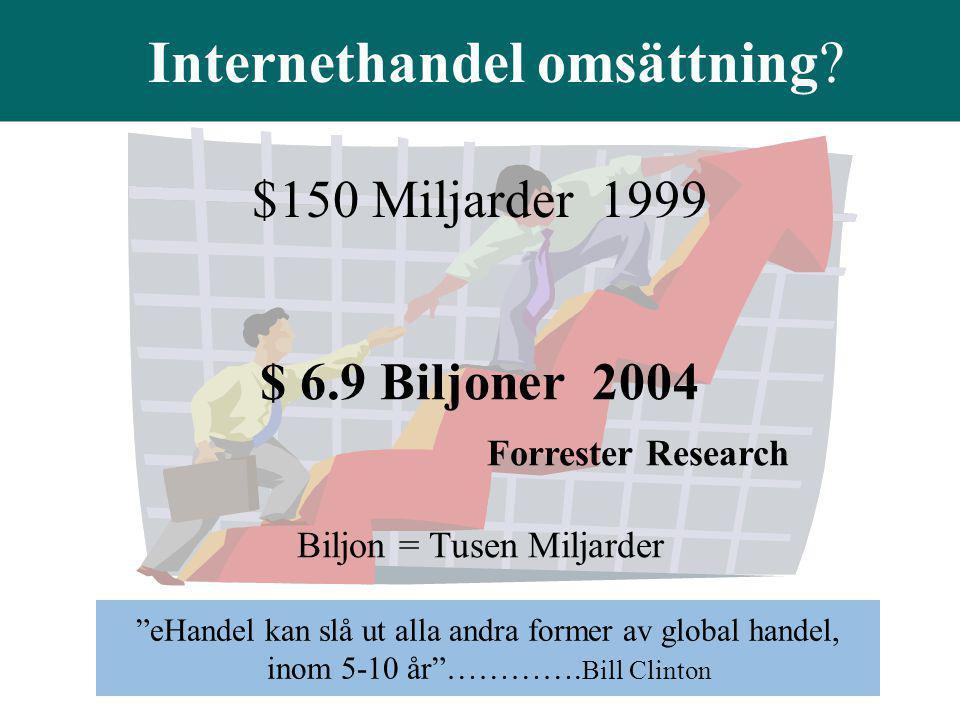 Internethandel omsättning