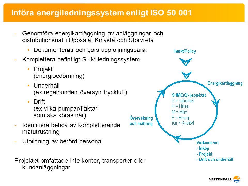 Införa energiledningssystem enligt ISO 50 001