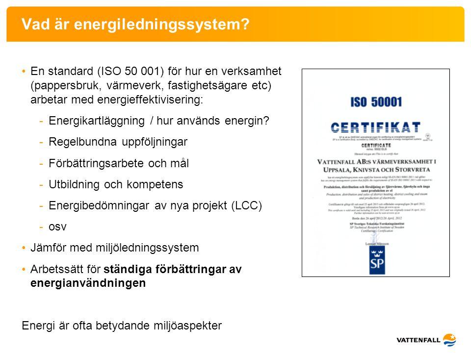 Vad är energiledningssystem
