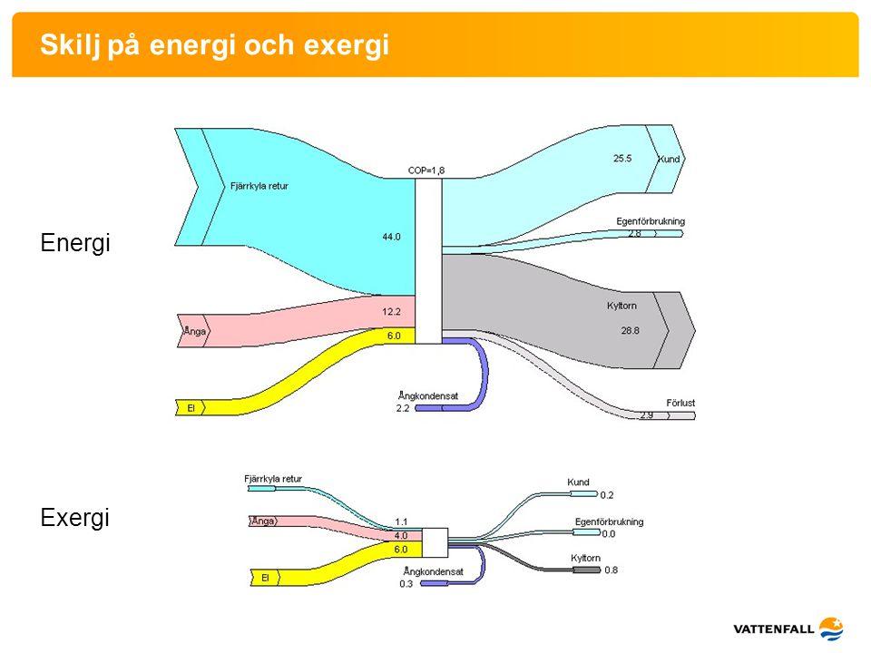 Skilj på energi och exergi