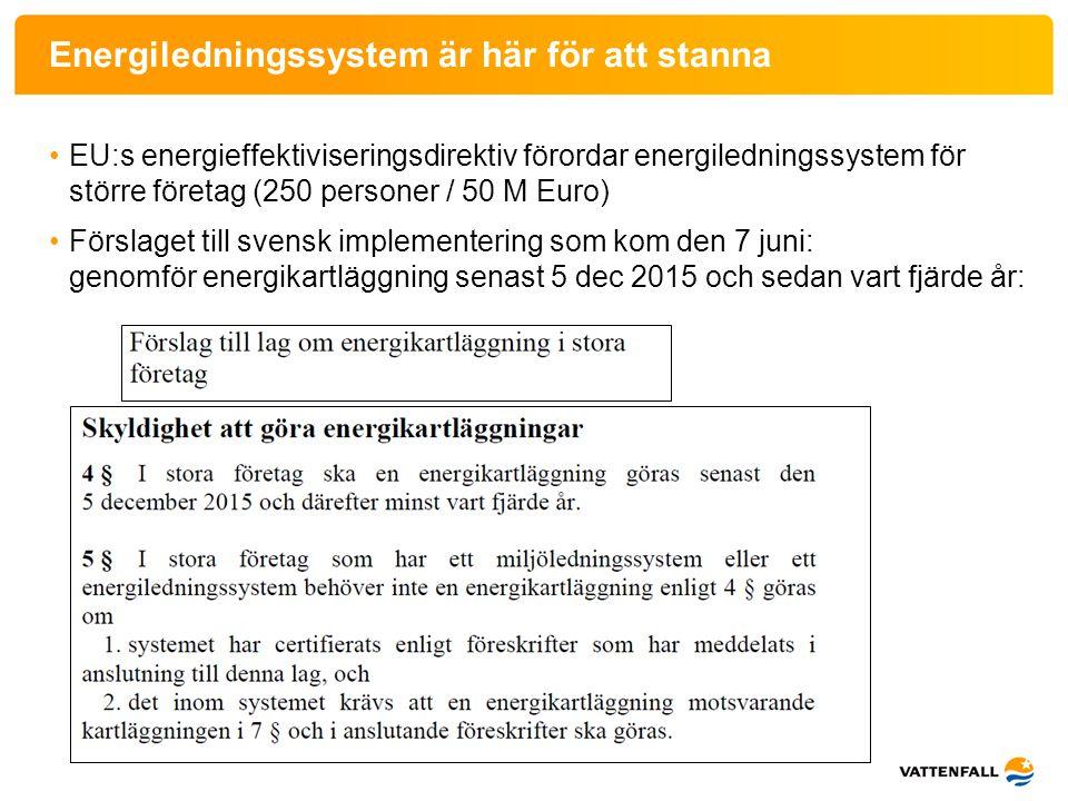 Energiledningssystem är här för att stanna