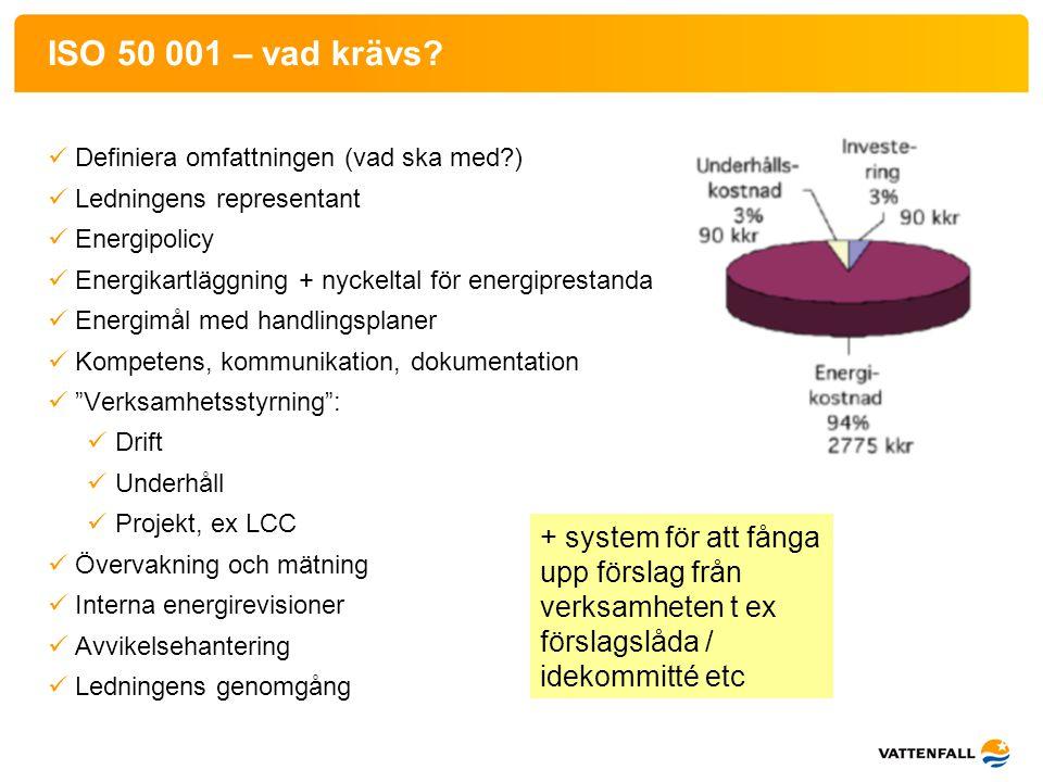 ISO 50 001 – vad krävs Definiera omfattningen (vad ska med ) Ledningens representant. Energipolicy.
