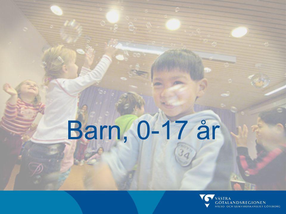 Barn, 0-17 år