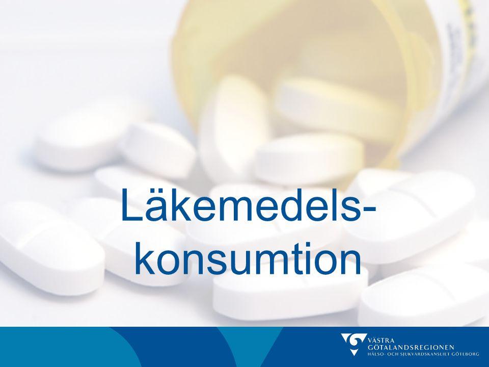 Läkemedels-konsumtion