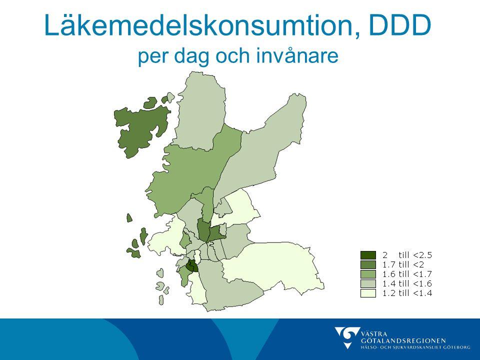 Läkemedelskonsumtion, DDD per dag och invånare