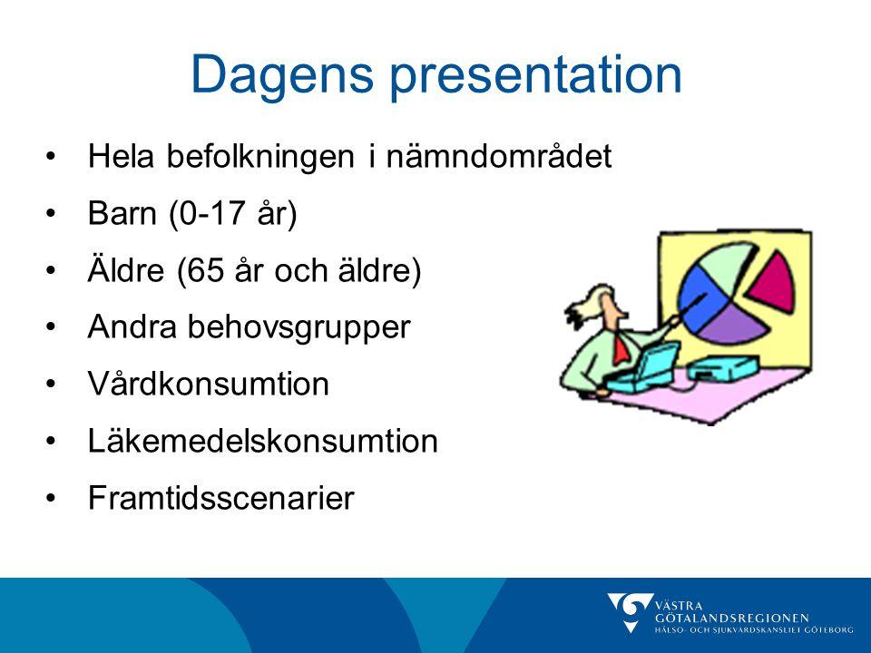Dagens presentation Hela befolkningen i nämndområdet Barn (0-17 år)