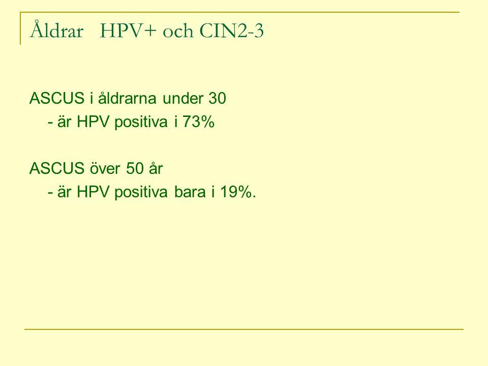 Åldrar HPV+ och CIN2-3 ASCUS i åldrarna under 30