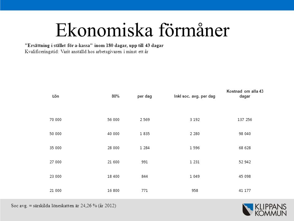 Ekonomiska förmåner Ersättning i stället för a-kassa inom 180 dagar, upp till 43 dagar.