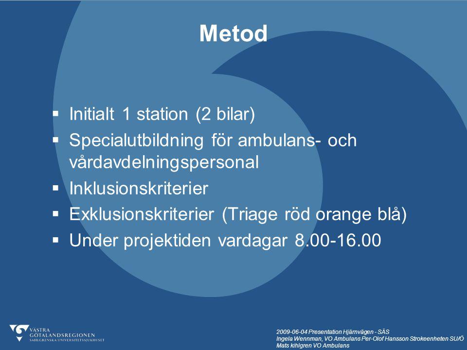 Metod Initialt 1 station (2 bilar)