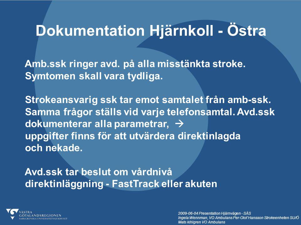 Dokumentation Hjärnkoll - Östra