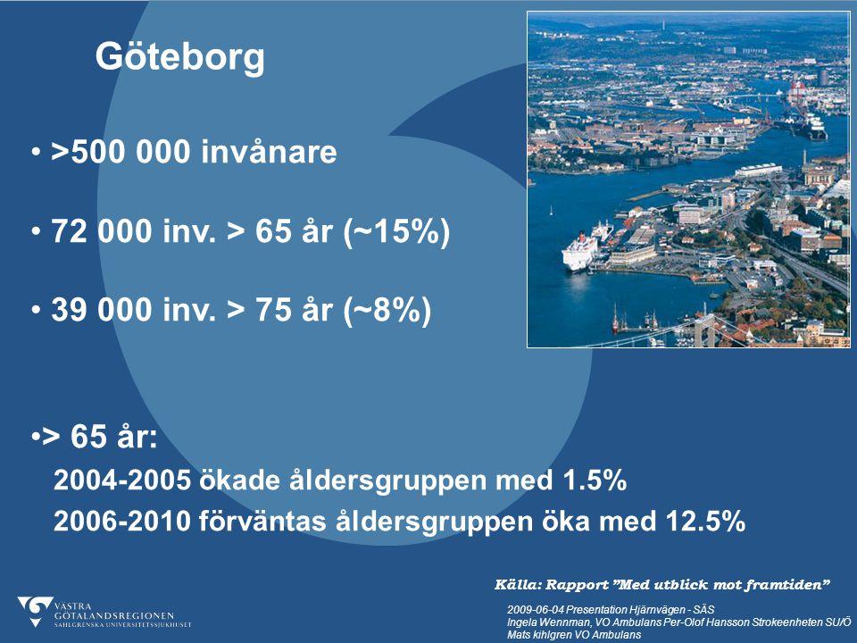 Göteborg >500 000 invånare 72 000 inv. > 65 år (~15%)