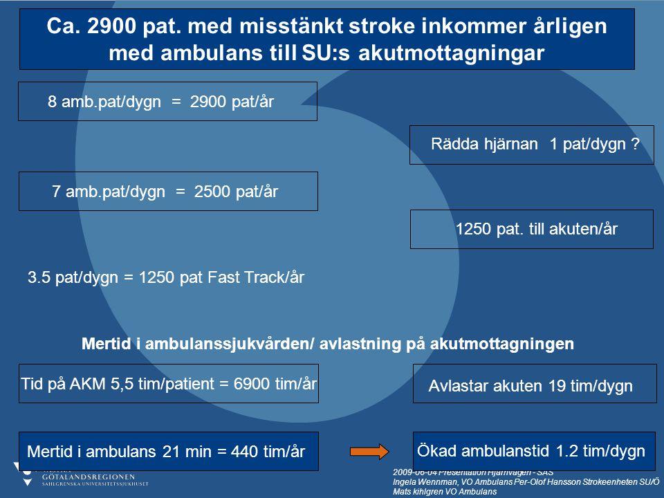 Ca. 2900 pat. med misstänkt stroke inkommer årligen med ambulans till SU:s akutmottagningar
