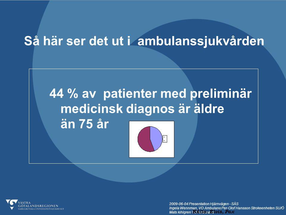 Så här ser det ut i ambulanssjukvården