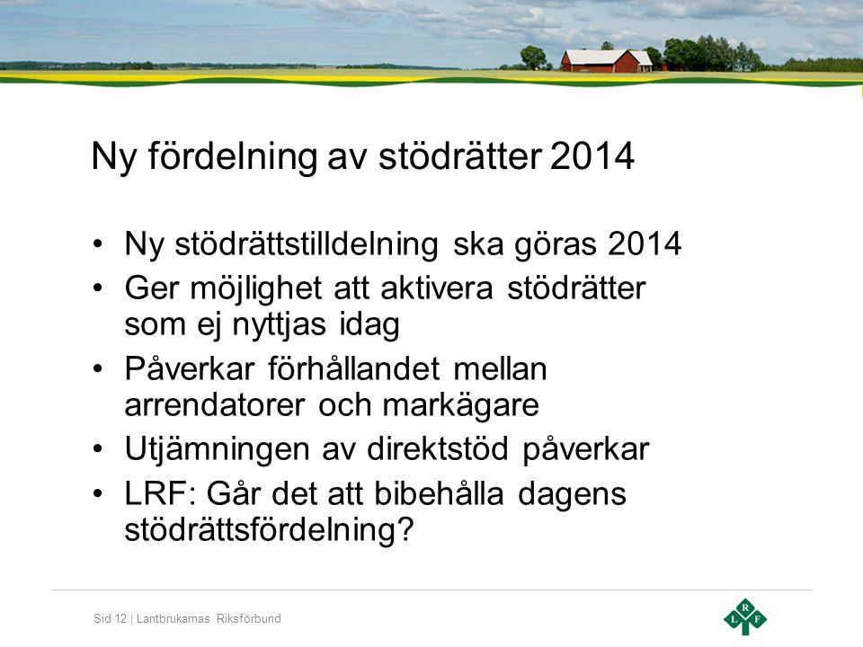 Ny fördelning av stödrätter 2014