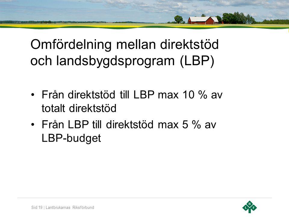 Omfördelning mellan direktstöd och landsbygdsprogram (LBP)
