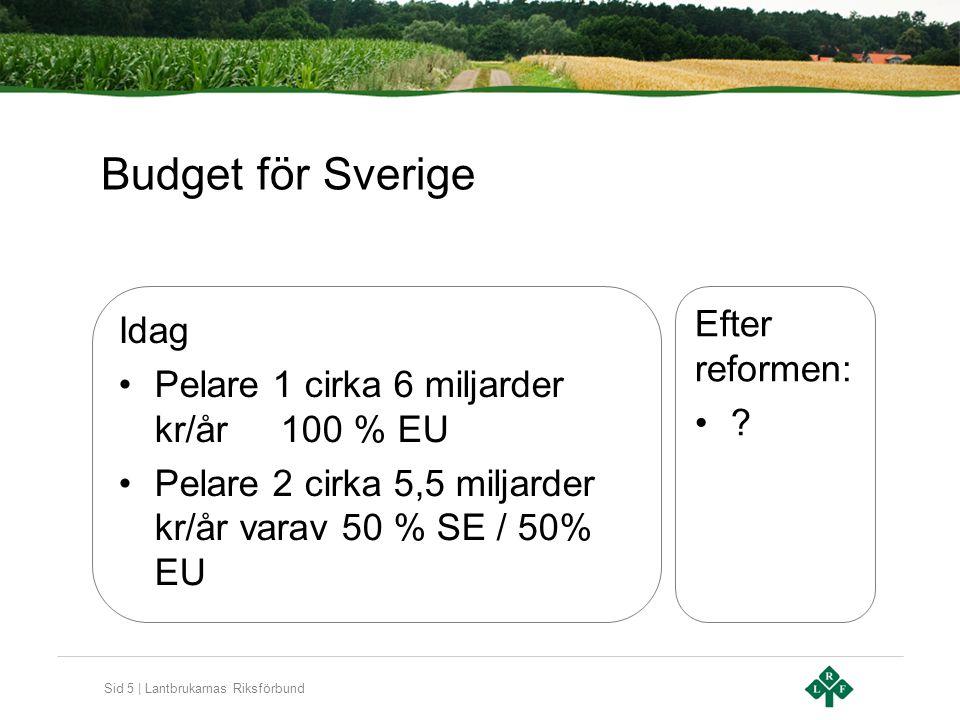 Budget för Sverige Efter reformen: Idag