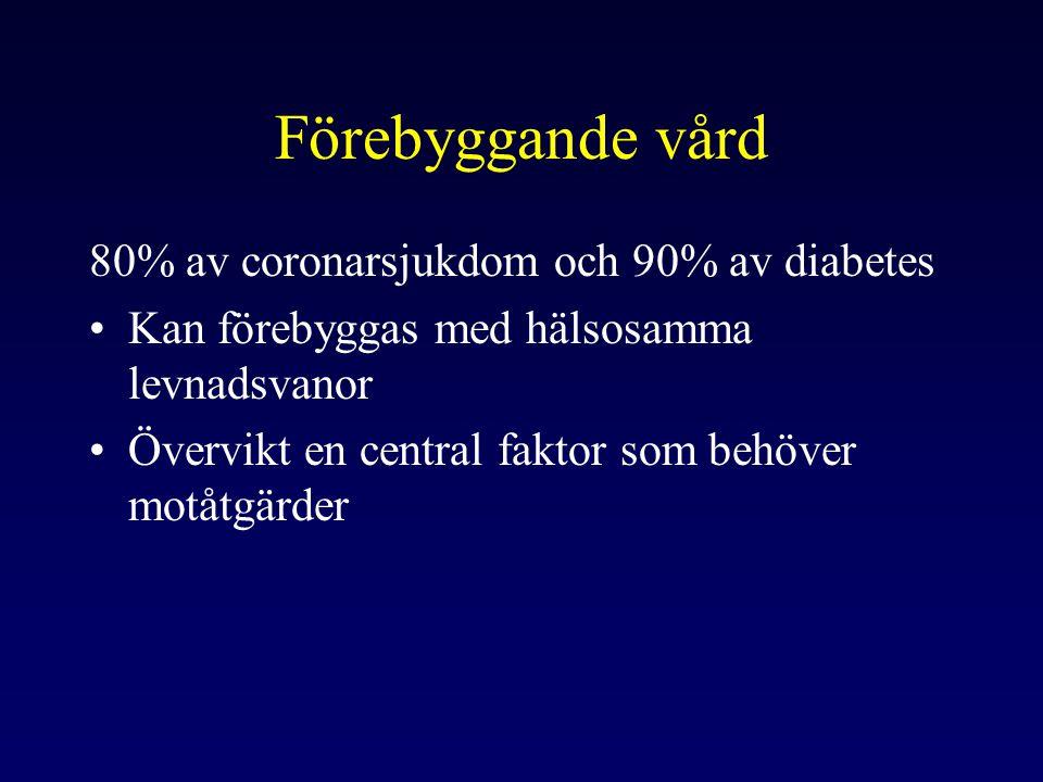 Förebyggande vård 80% av coronarsjukdom och 90% av diabetes