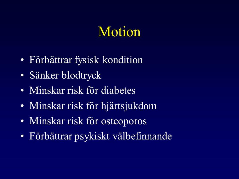 Motion Förbättrar fysisk kondition Sänker blodtryck